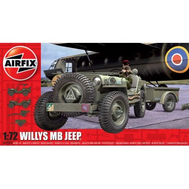 Willys MB Jeep 1:72 Scale